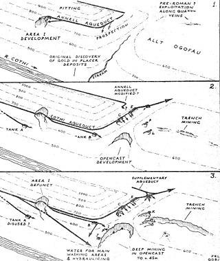 Mining In Roman Britain Wikipedia