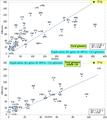 Dupication des gènes tRNAs-C42-tg.png