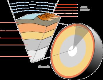 Earth-crust-cutaway-spanish.png