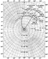 Earth - Mariners 1967 alignment (fr).png