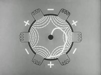 File:Electricity - Microwave Oscillators (Megnetrons).webm