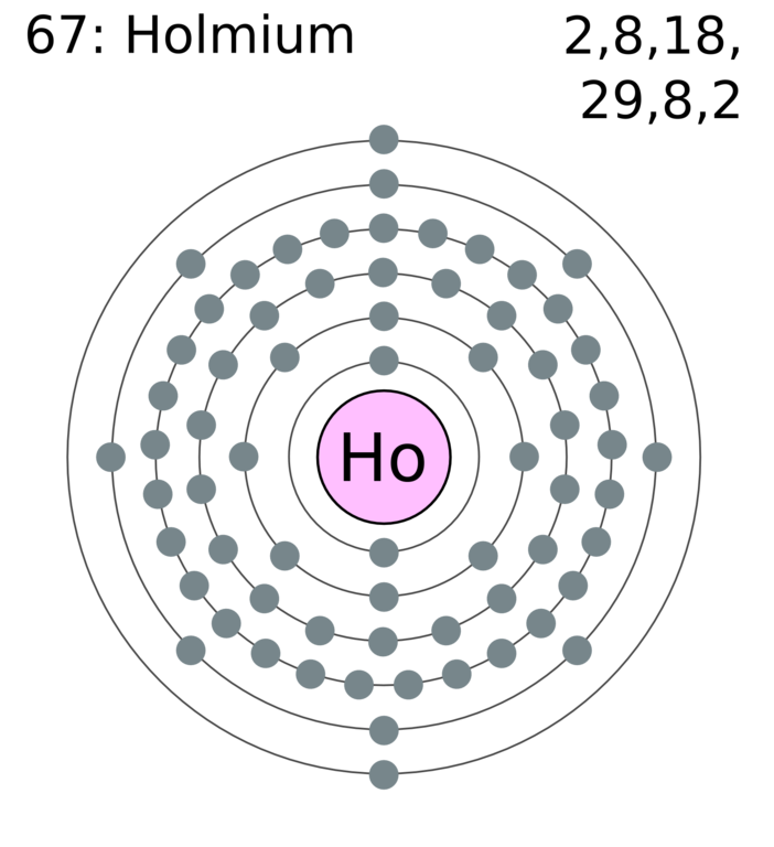 Holmium Bohr Diagram Residential Electrical Symbols