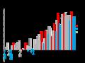 Enso-global-temp-anomalies cs.png