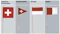 Fanions der Schweizer Armee.png