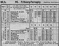 Fribourg-Farvagny horaire 1931-32.jpg