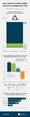 GDP Preliminary Estimate Q1 2014.png
