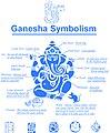 Ganesh Symbol.jpg