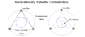Geostationary Satellite Constellation.png