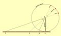 Gnomon géométrique d'Anaximandre.png