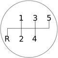 H-5-Gangschaltung (Ford).png