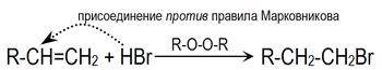 HBr-addition1.png
