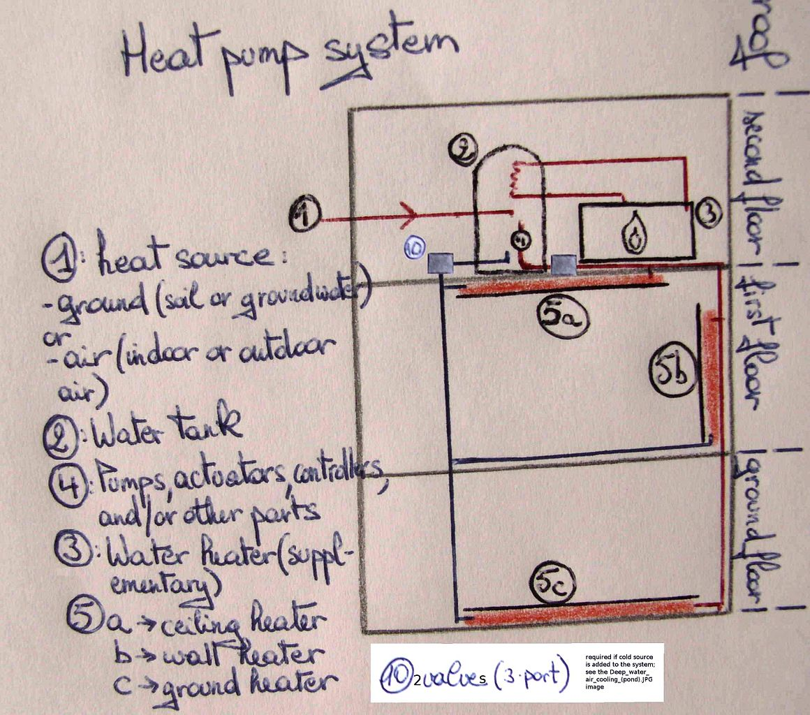 Hvac Systems Wiring Diagram For Heat Pump System Photos Of