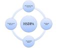 Hinh.C HSDPA.png