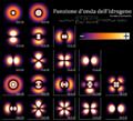 Hydrogen Density Plots-it.png