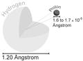 Hydrogen atom.png