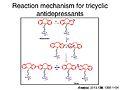 Imipramine reaction mechanism.jpg