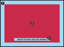 "A simplified illustration of a kanga. (1) pindo; (2) mji; (3) jina. The jina of this kanga is Bahati ni upepo sasa upo kwangu, which can be translated as "" ..."