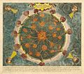 Kircher, Athanasius — Mundus Subterraneus — Subterraneus Pyrophylaciorum - (colored) — 1668.jpg