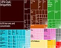 Kore DR Export Treemap.jpg