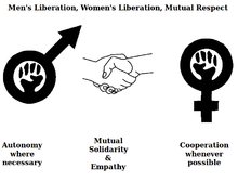 Larger.Symbol for cooperation, mutual respect between male liberation and women's liberation.movements.png