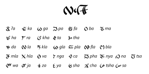 Lepcha alphabet - The Lepcha consonants in original direction (called Lazóng).