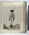Leon, 1694. (1797) (NYPL b14896507-87772).tiff