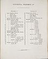 Lichenes Helvetici I II 1842 002.jpg