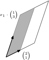Linalg nested parallelogram 3.png
