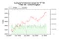 Market Data Index FTSE on 20050726 202627 UTC.png