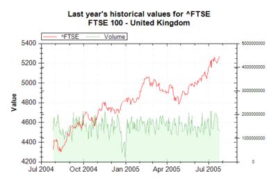 Анализ при торговле на бирже отзывы бинарные опционы робот