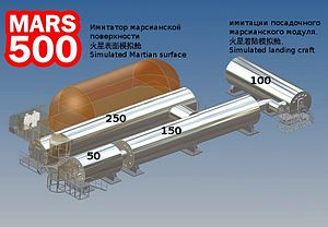 MARS-500 - A 3D plan of the Russia-based MARS-500 complex, used for ground-based experiments which complement ISS-based preparations for a manned mission to Mars