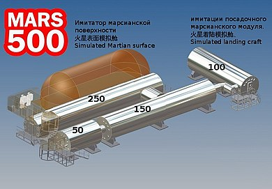 A 3D plan of the Russia-based MARS-500 complex, used for conducting ground-based experiments that complement ISS-based preparations for a human mission to Mars Mars500.jpg