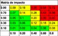 Matriz de Impacto.png