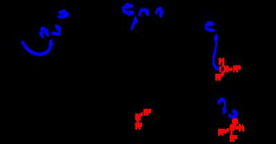 Friedel Crafts Acylation Using Paraxylene