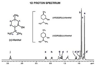 Proton nuclear magnetic resonance - Example 1H NMR spectrum (1-dimensional) of a mixture of menthol enantiomers plotted as signal intensity (vertical axis) vs. chemical shift (in ppm on is of  the horizontal axis).  Signals from spectrum have been assigned hydrogen atom groups (a through j) from the structure shown at upper left.