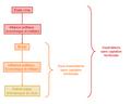Modèle de contrôle sans captation territoriale.PNG