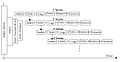 Modelo Iterativo Incremental.jpg