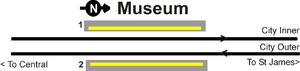Museum railway station - Image: Museum trackplan