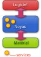Noyau monolithique simplifié.png