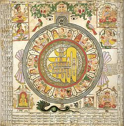 six avasyakas Six avasyakas apart from the observance of twelve vratas, ie, vows and eleven pratimas, ie, stages, a householder is also required to perform six avasyakas, ie, daily duties as regards the nomenclature of these six avasyakas, ie, daily duties, there is a difference of opinion among different authors.