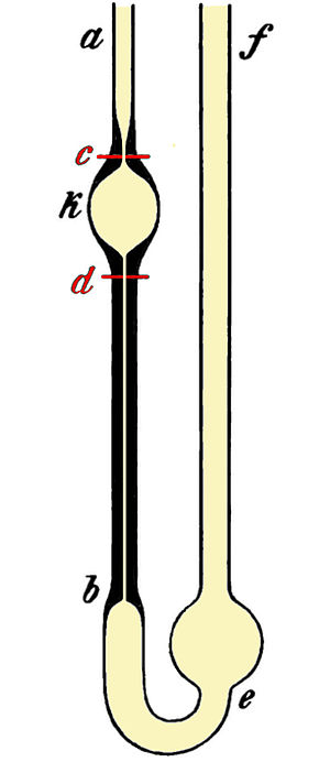 Viscometer - Ostwald viscometers measure the viscosity of a fluid with a known density.