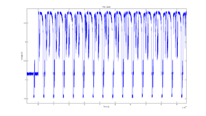PAL - Oscillogram of composite PAL signal—several lines.