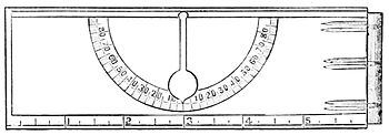 PSM V10 D731 The clinometer.jpg