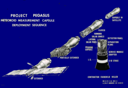 Pegasus Deployment sequence.png