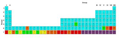 Radioactive Isotopes Periodic Table Radioactive dec...