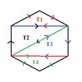Polygone Goursat.png