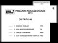 Primarias parlamentarias Nueva Mayoria distrito 60.png