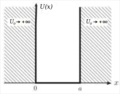 Puits quantique à une dimension - bis.png