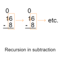 Recursion in Subtraction.png