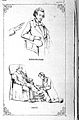 Rheumatism, gout treated by mesmerism Wellcome L0000486.jpg